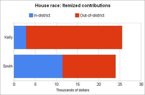 house-contributions-090723.jpg