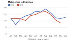 major-crime-2012-13
