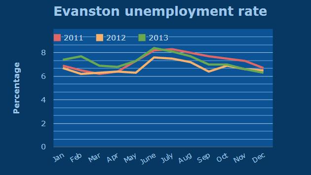 jobless-dec2013-140130
