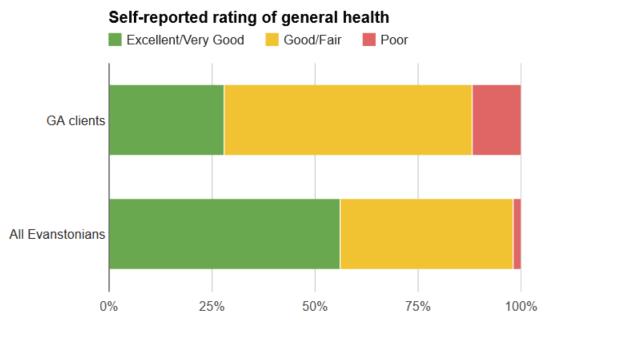 ga-health-survey-140709