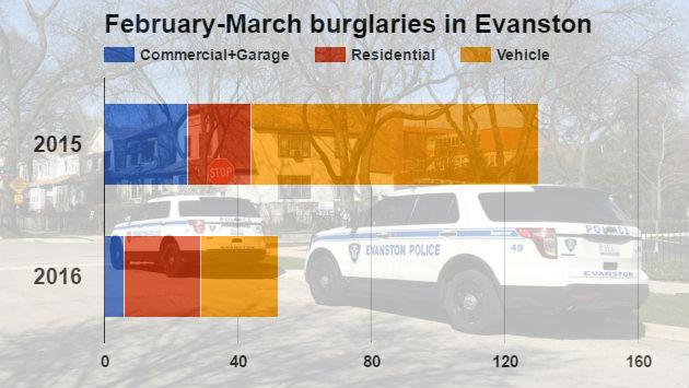 feb-mar-burglaries-160408-r1