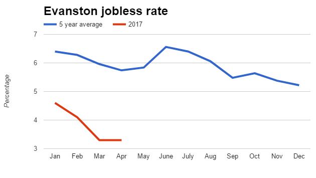 jobless-apr-2017-170525