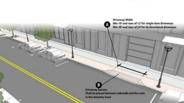 ann-arbor-driveway-rules-170726
