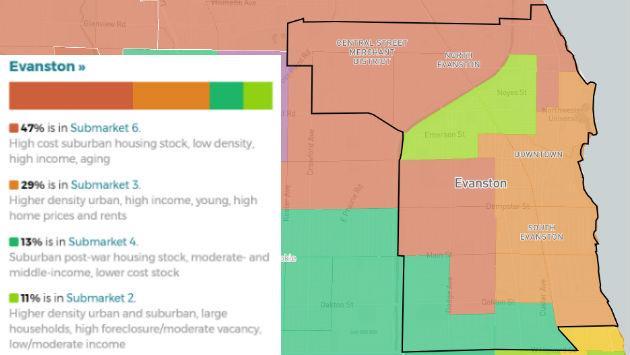 regional-housing-solutions-submarkets-170919