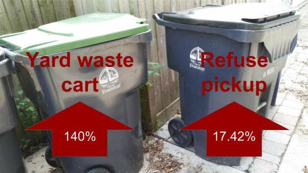 trash-rates-170923