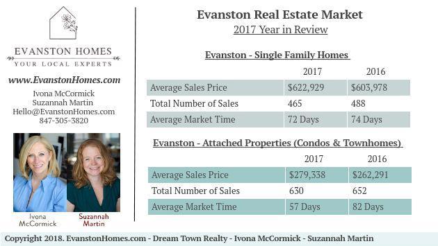 2018-01-real-estate-2017-summary