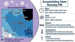 polar-vortex-thursday-snow-20190130