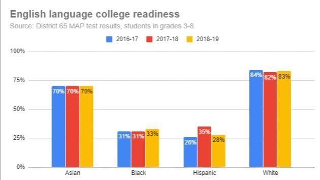 english-language-college-readiness-20200113