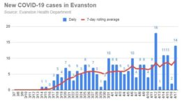 new-covid-19-cases-in-evanston-20200417