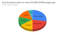 how-evanston-plans-to-close_10