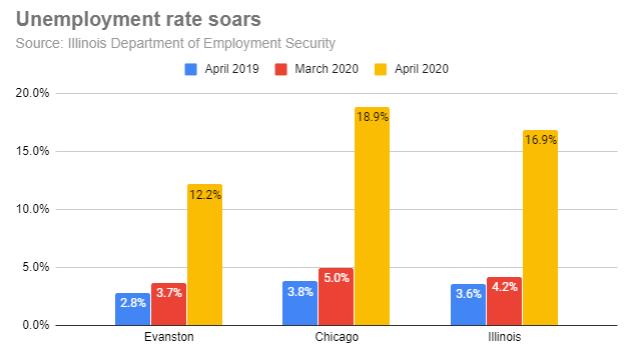 unemployment-rate-soars-20200529